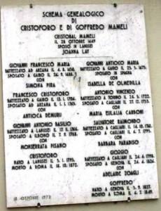 genealogia Mameli